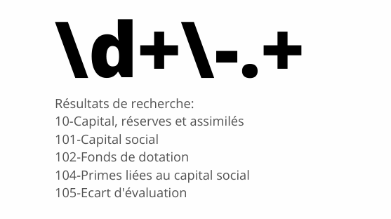 regex-exemple-expression-reguliere