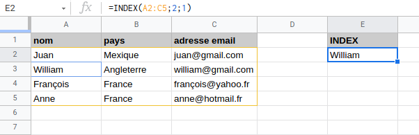 exemple-index