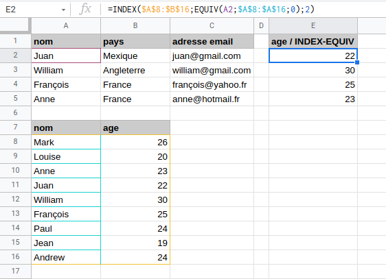 exemple-index-equiv